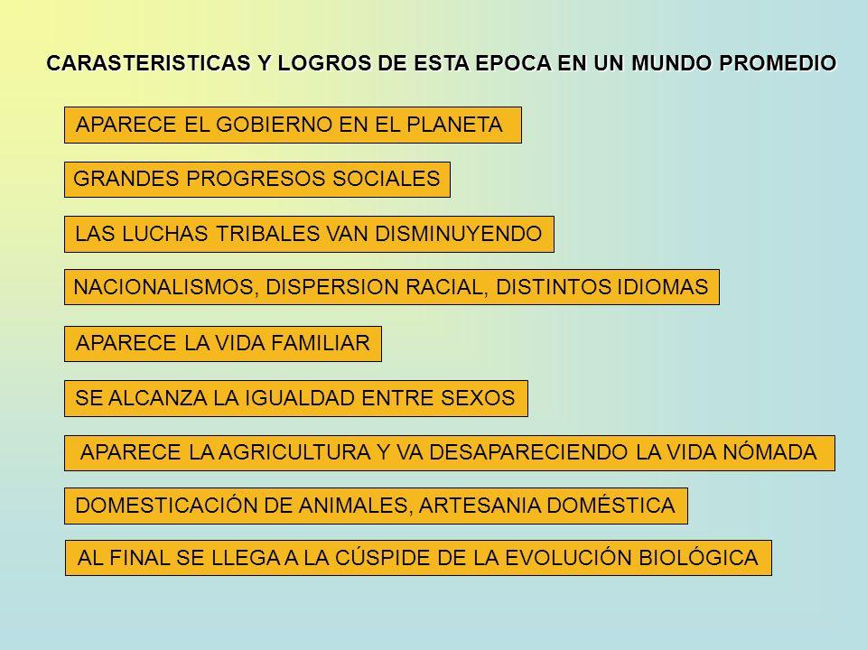 CARASTERISTICAS Y LOGROS DE ESTA EPOCA EN UN MUNDO PROMEDIO