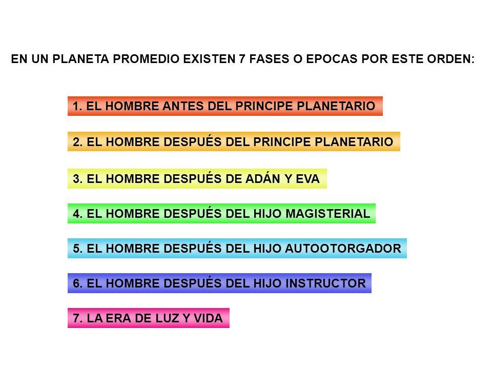 EN UN PLANETA PROMEDIO EXISTEN 7 FASES O EPOCAS POR ESTE ORDEN: