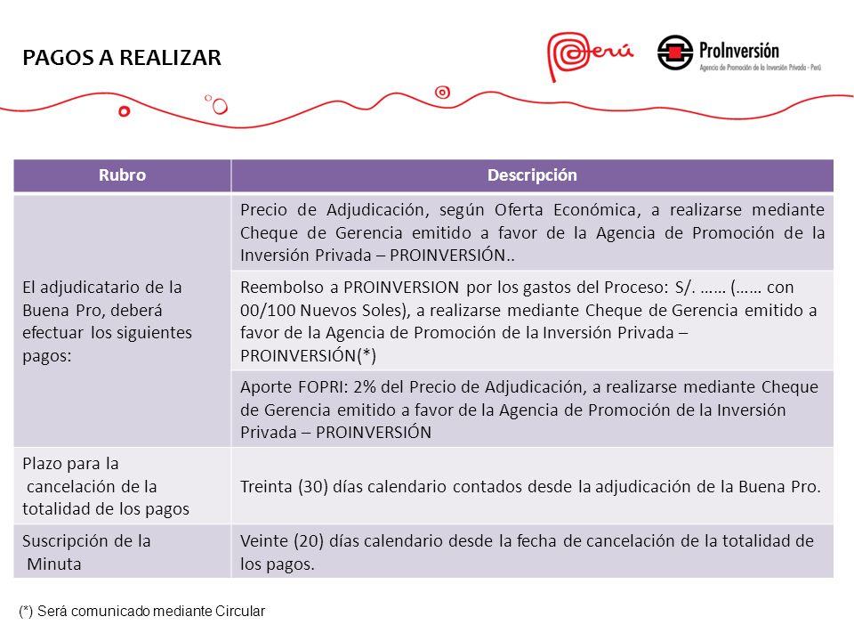 PAGOS A REALIZAR Rubro Descripción