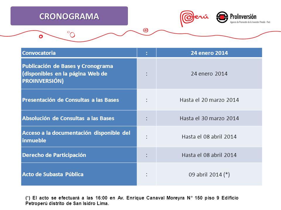 CRONOGRAMA Convocatoria : 24 enero 2014