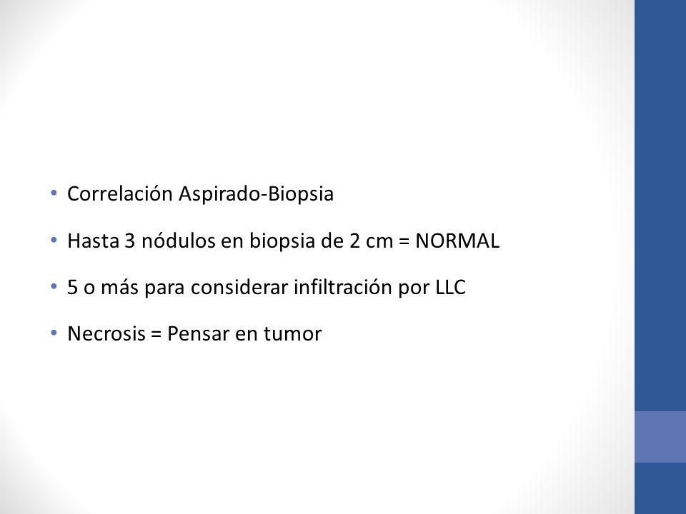 Correlación Aspirado-Biopsia