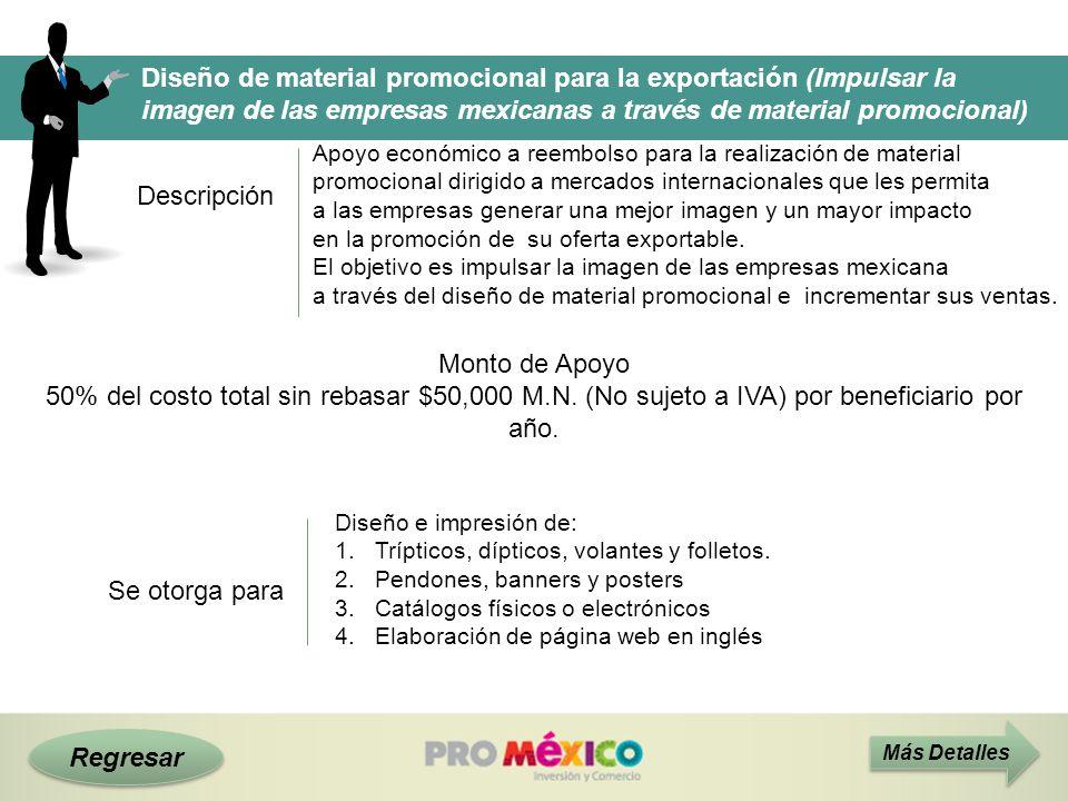 Diseño de material promocional para la exportación (Impulsar la