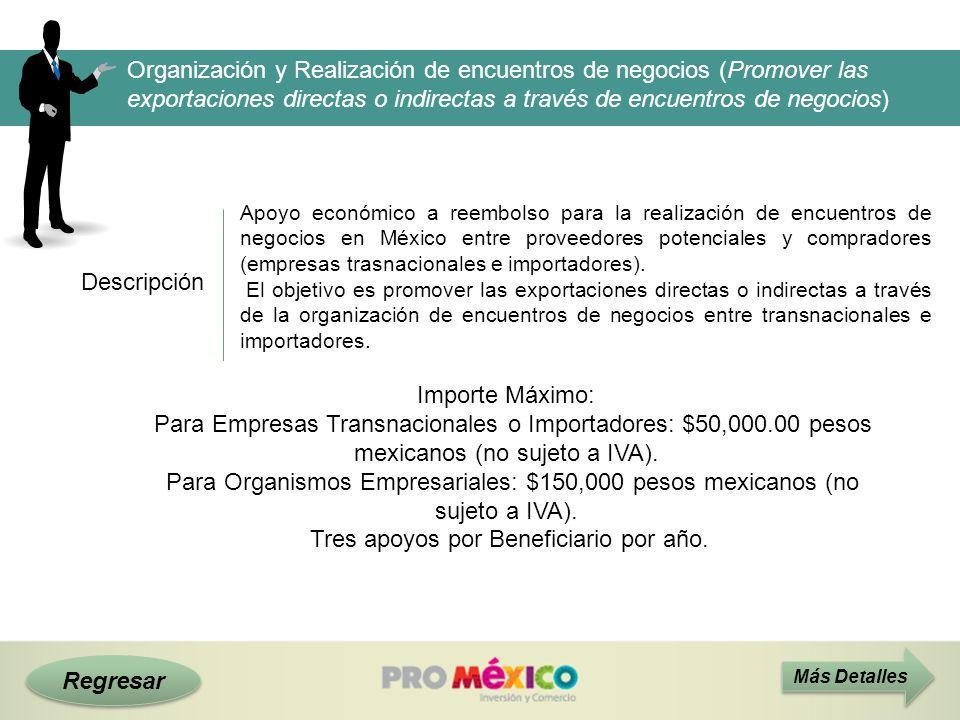 Tres apoyos por Beneficiario por año.