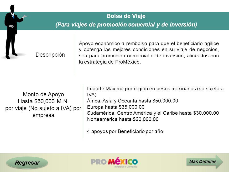 (Para viajes de promoción comercial y de inversión)