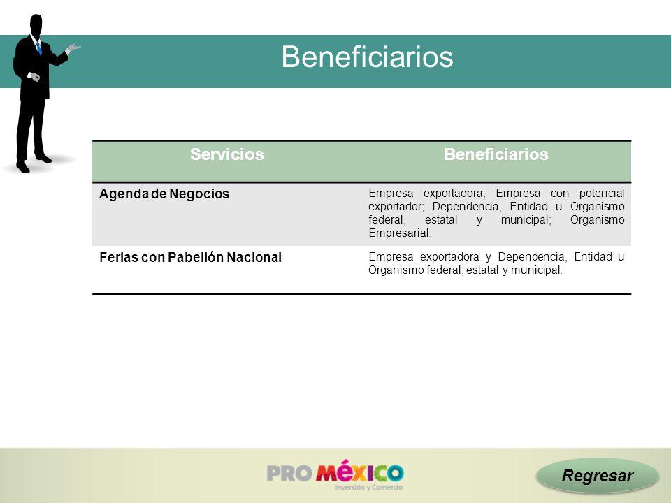 Beneficiarios Servicios Beneficiarios Regresar Agenda de Negocios