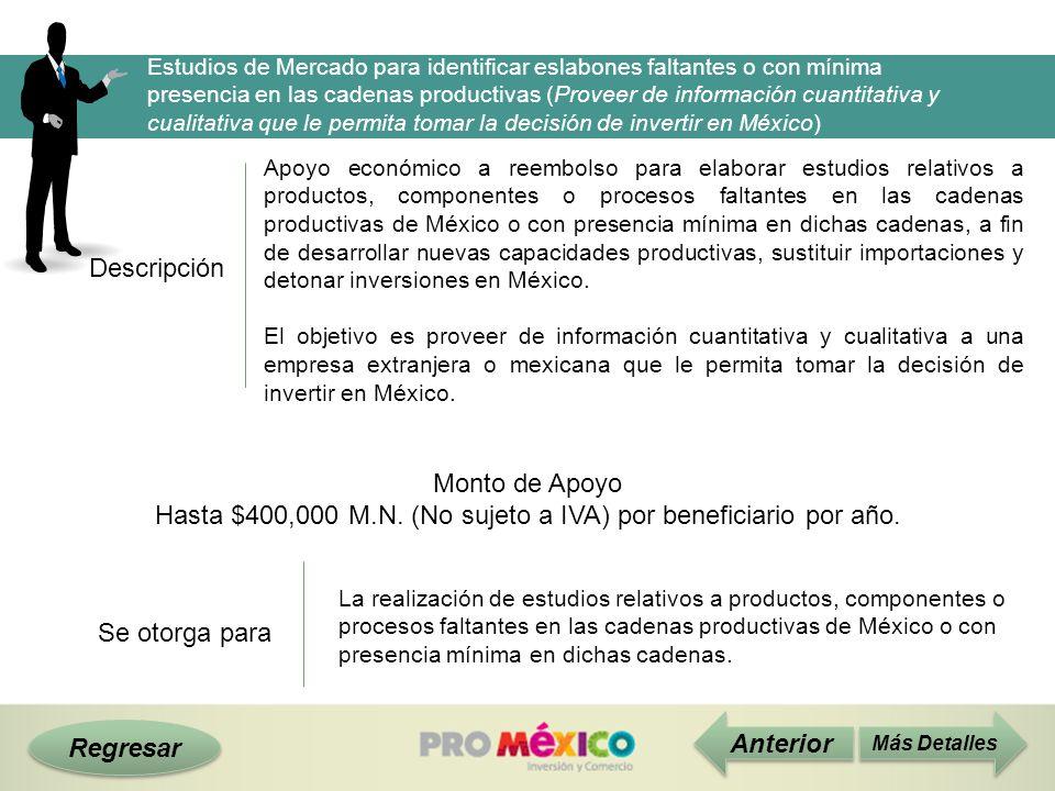 Hasta $400,000 M.N. (No sujeto a IVA) por beneficiario por año.