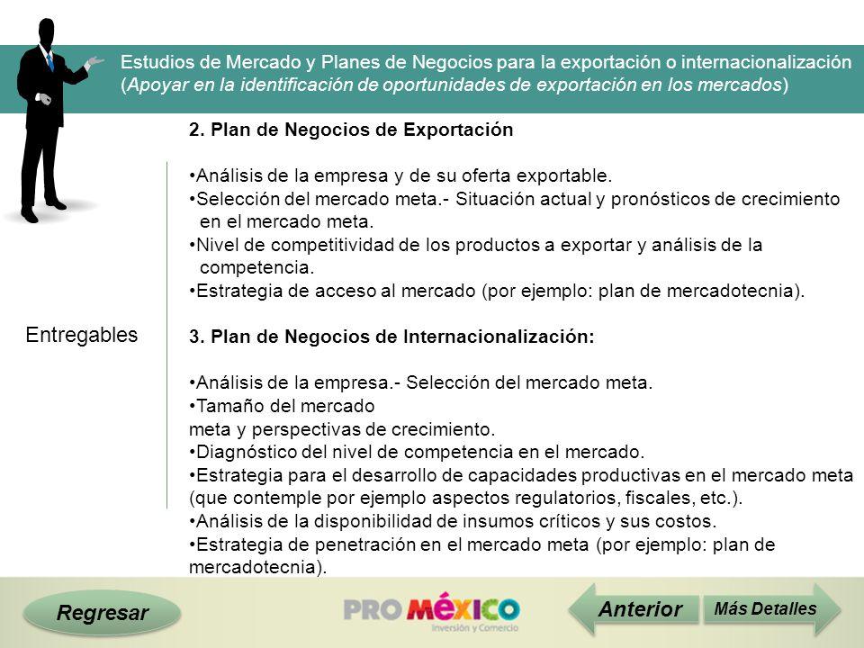 Entregables Anterior Regresar 2. Plan de Negocios de Exportación
