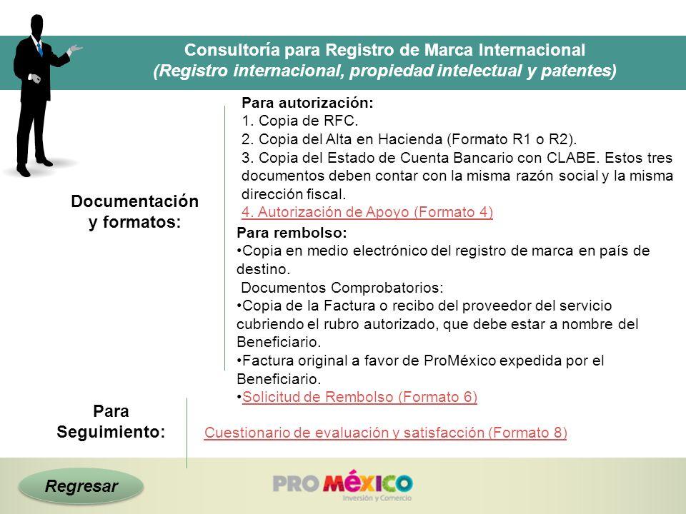 Consultoría para Registro de Marca Internacional