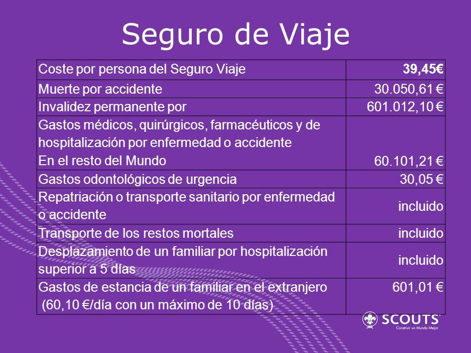 Seguro de Viaje Coste por persona del Seguro Viaje 39,45€