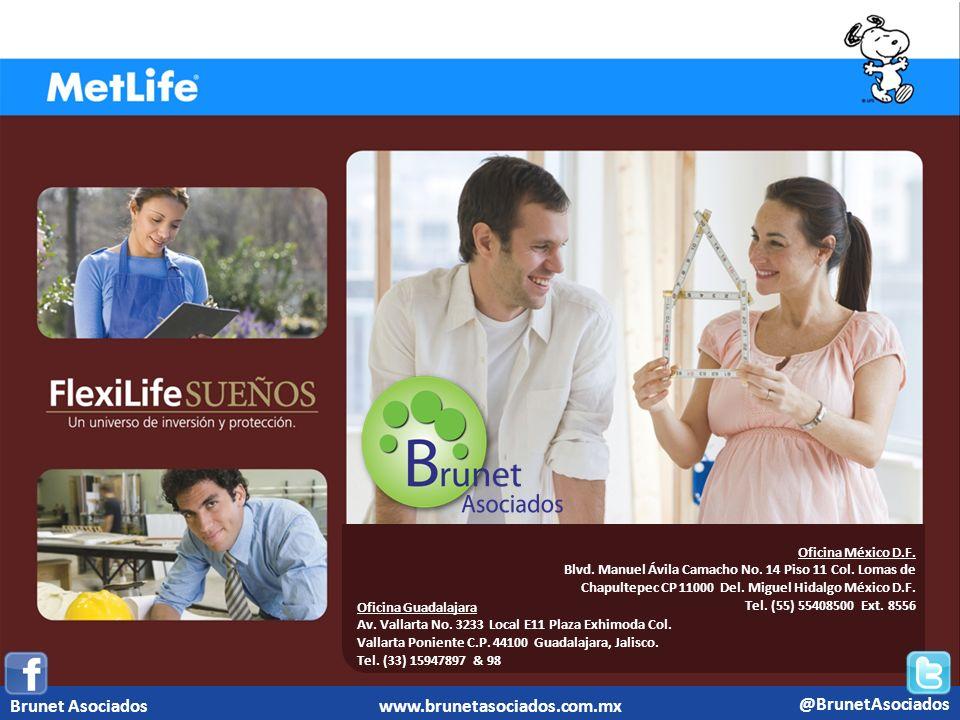 Brunet Asociados www.brunetasociados.com.mx @BrunetAsociados