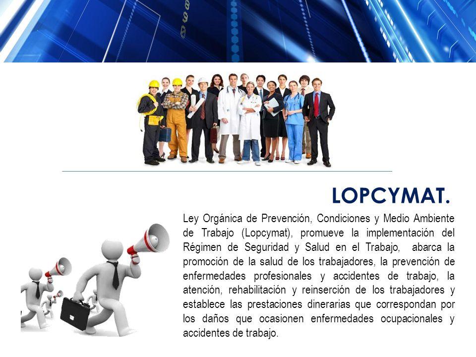 LOPCYMAT.