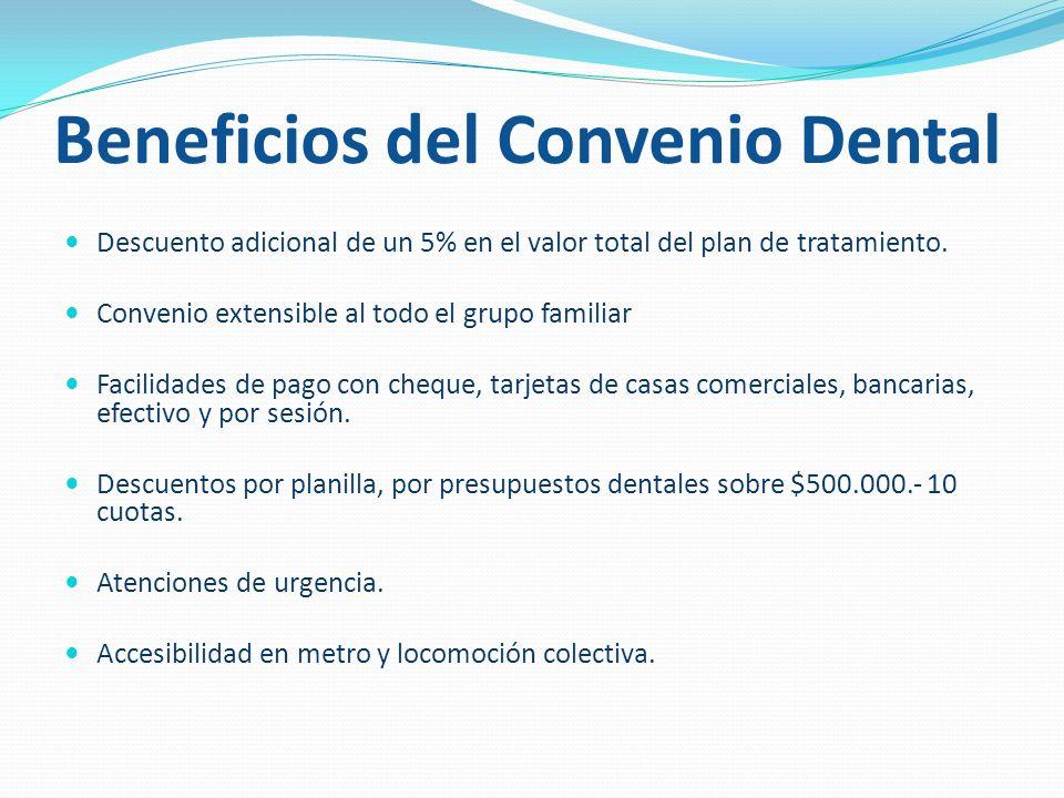 Beneficios del Convenio Dental