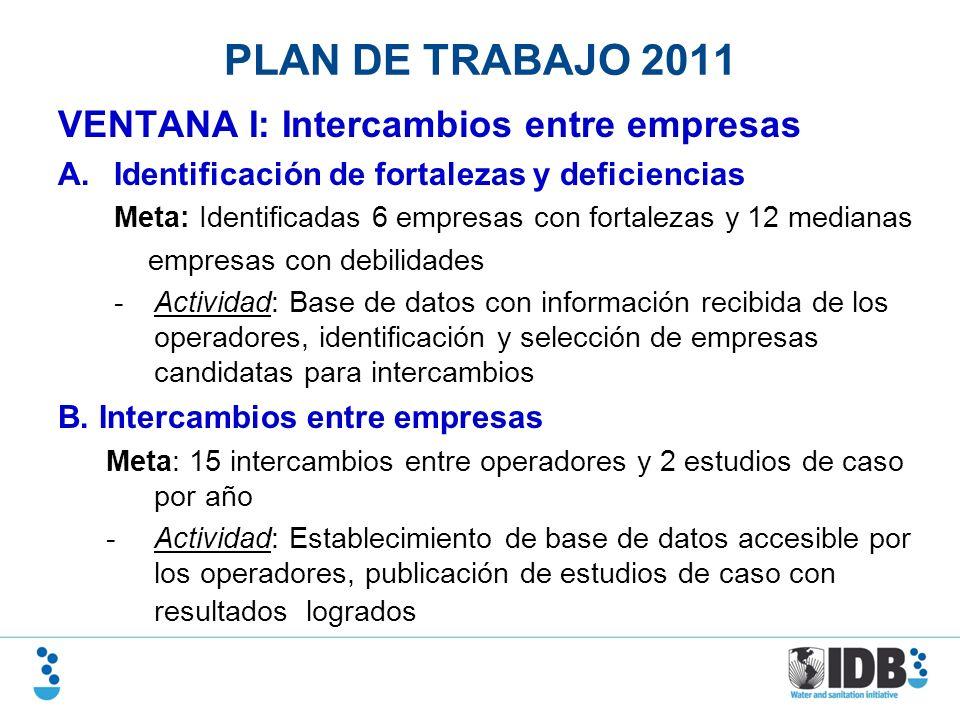 PLAN DE TRABAJO 2011 VENTANA I: Intercambios entre empresas