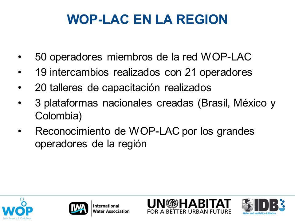 WOP-LAC EN LA REGION 50 operadores miembros de la red WOP-LAC