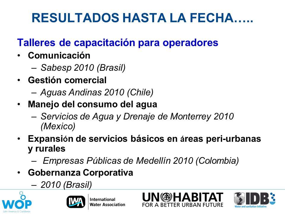 RESULTADOS HASTA LA FECHA…..