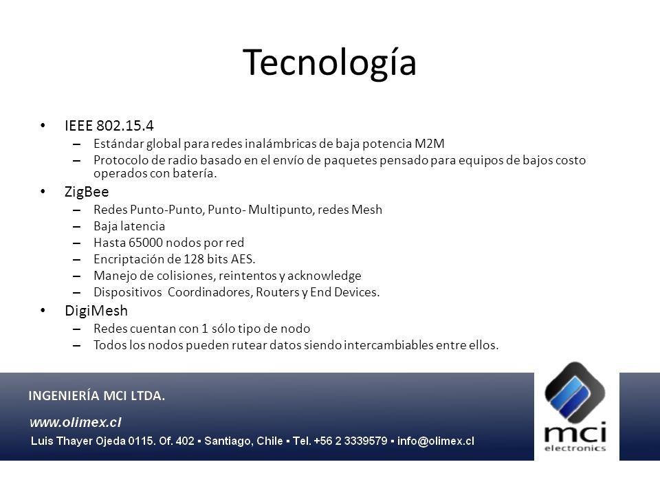 Tecnología IEEE 802.15.4 ZigBee DigiMesh