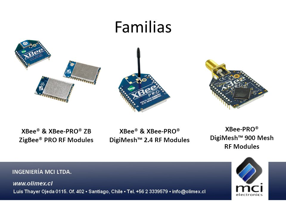 Familias XBee-PRO® DigiMesh™ 900 Mesh RF Modules