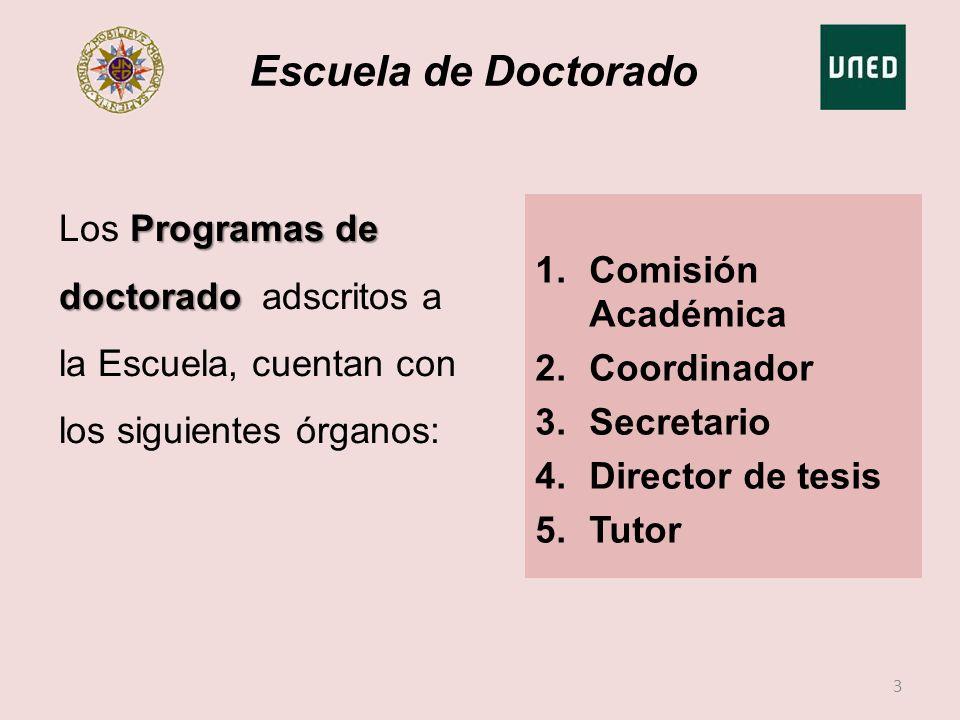 Escuela de Doctorado Los Programas de doctorado adscritos a la Escuela, cuentan con los siguientes órganos: