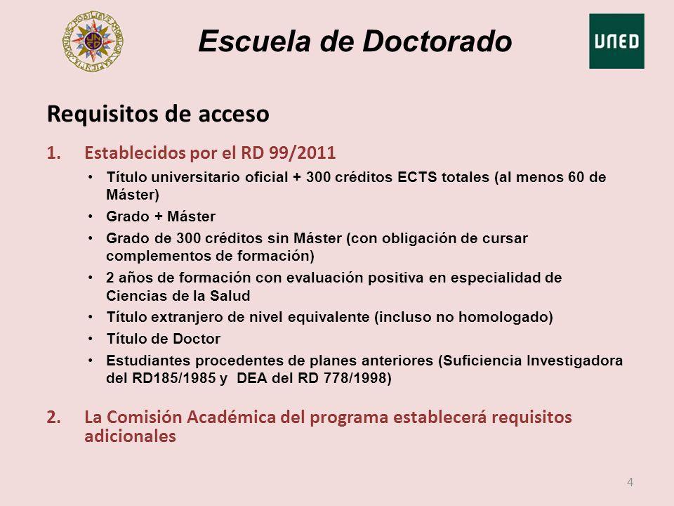 Escuela de Doctorado Requisitos de acceso
