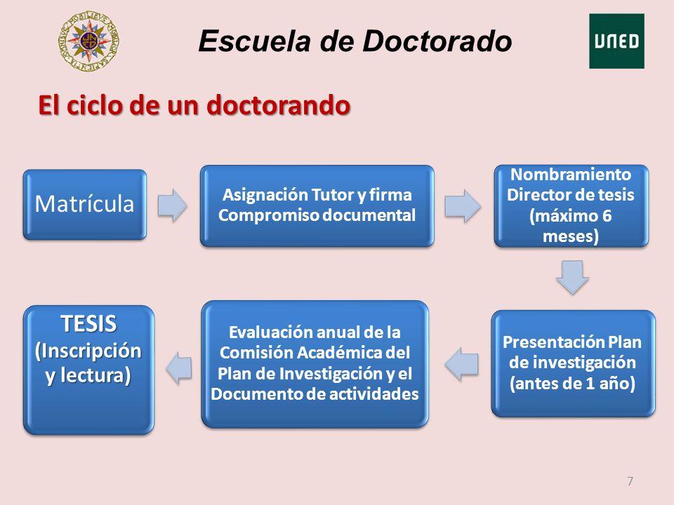 El ciclo de un doctorando