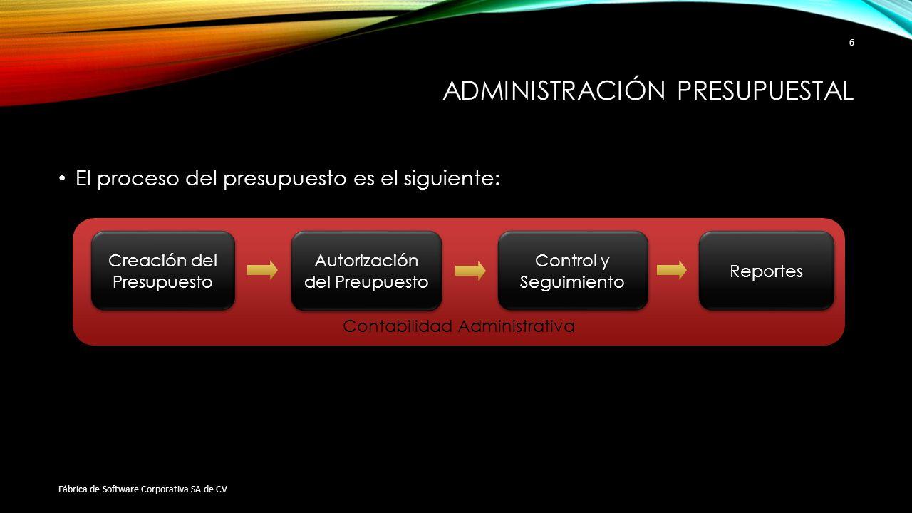 Administración Presupuestal