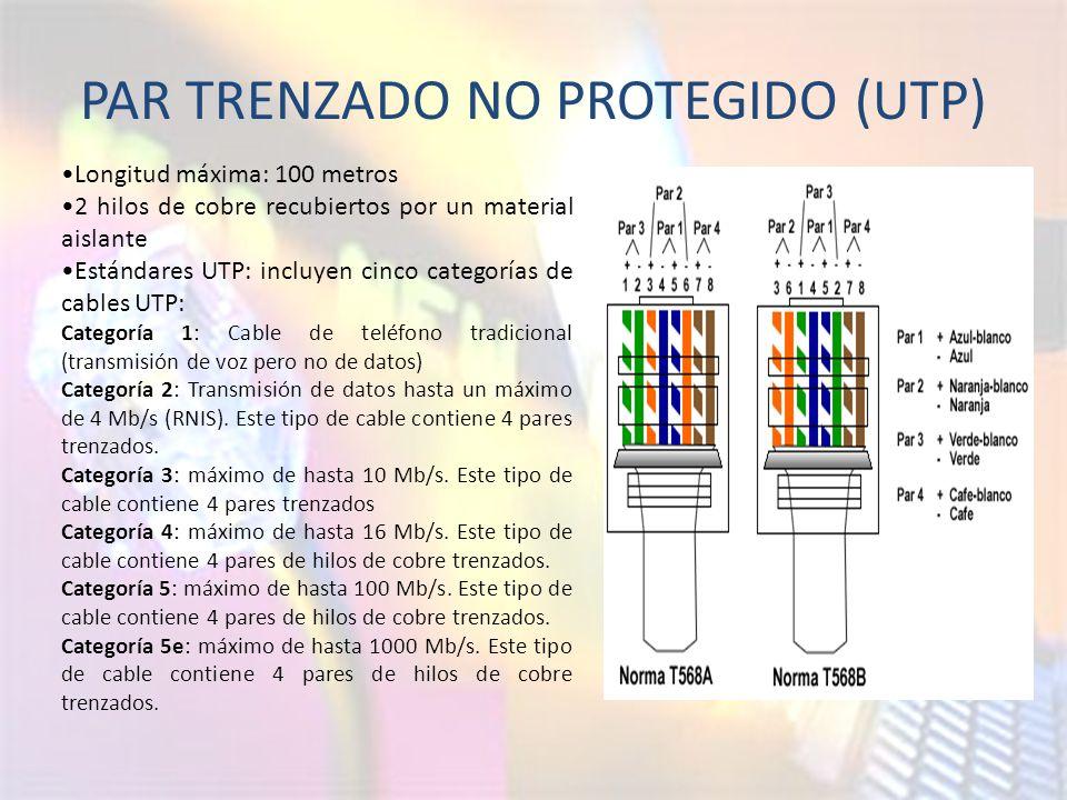 PAR TRENZADO NO PROTEGIDO (UTP)