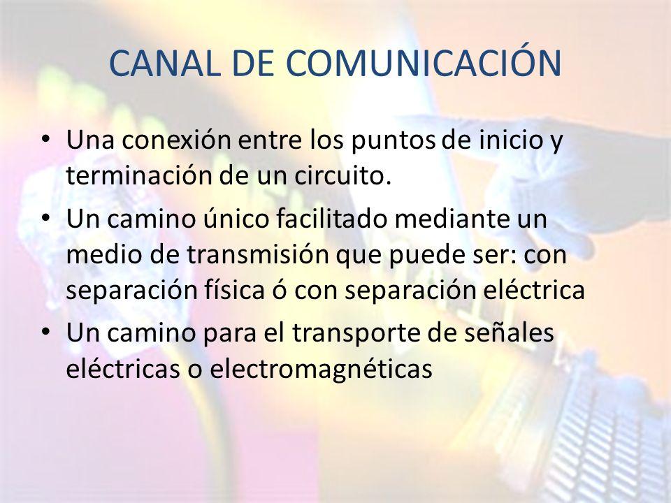 CANAL DE COMUNICACIÓN Una conexión entre los puntos de inicio y terminación de un circuito.