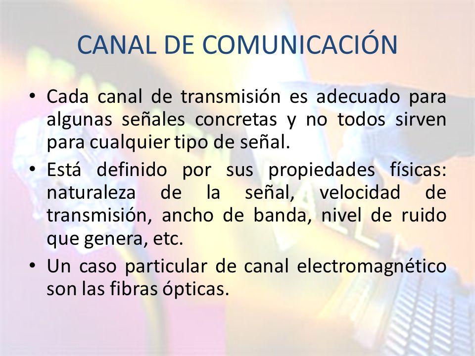 CANAL DE COMUNICACIÓN Cada canal de transmisión es adecuado para algunas señales concretas y no todos sirven para cualquier tipo de señal.