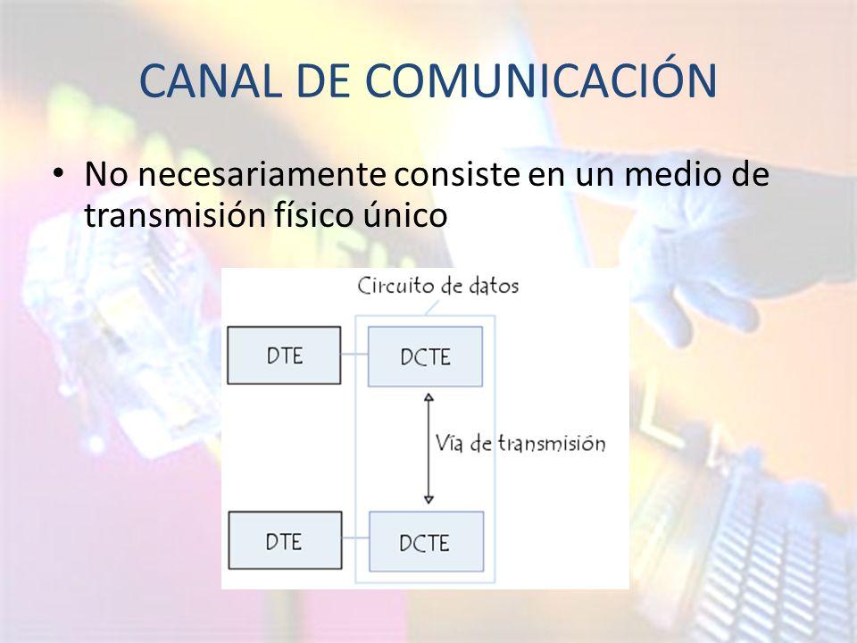 CANAL DE COMUNICACIÓN No necesariamente consiste en un medio de transmisión físico único