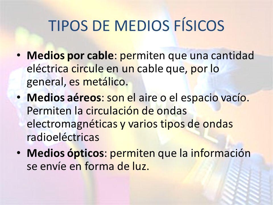 TIPOS DE MEDIOS FÍSICOS