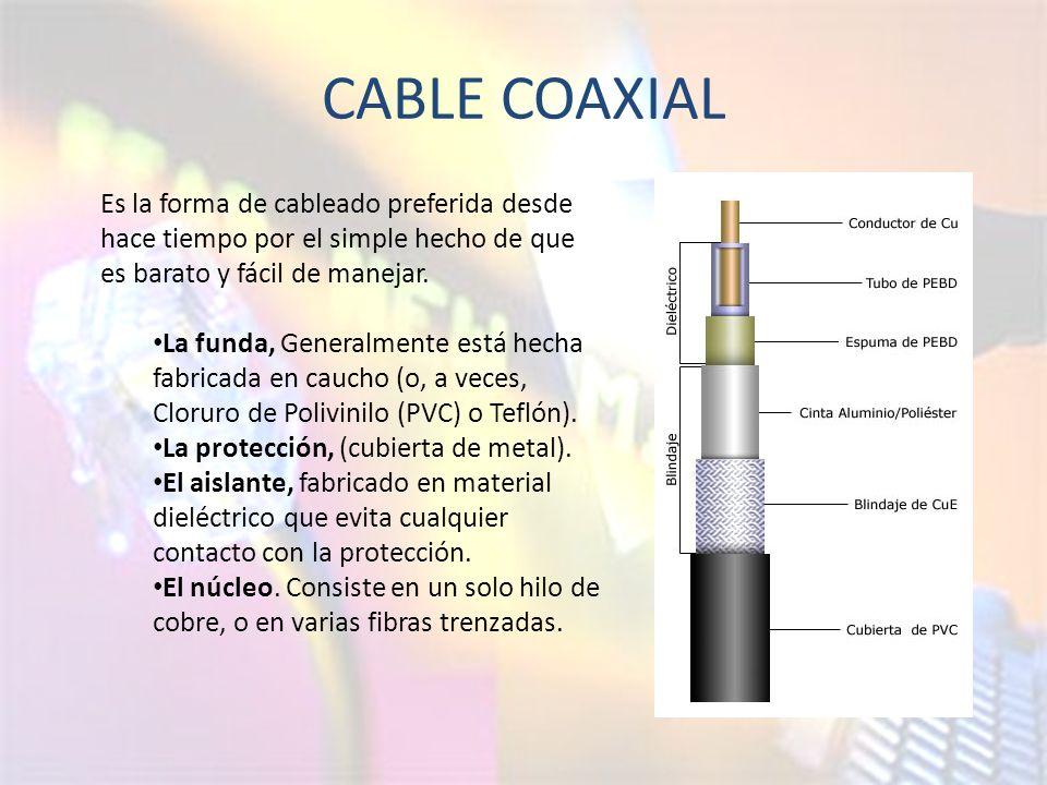 CABLE COAXIAL Es la forma de cableado preferida desde hace tiempo por el simple hecho de que es barato y fácil de manejar.