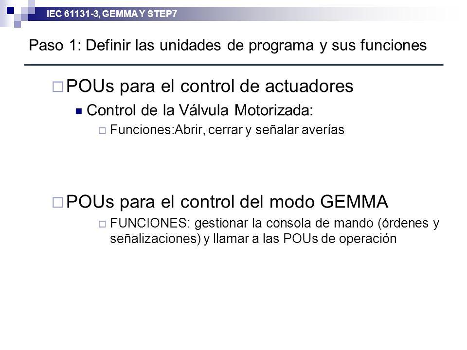 Paso 1: Definir las unidades de programa y sus funciones