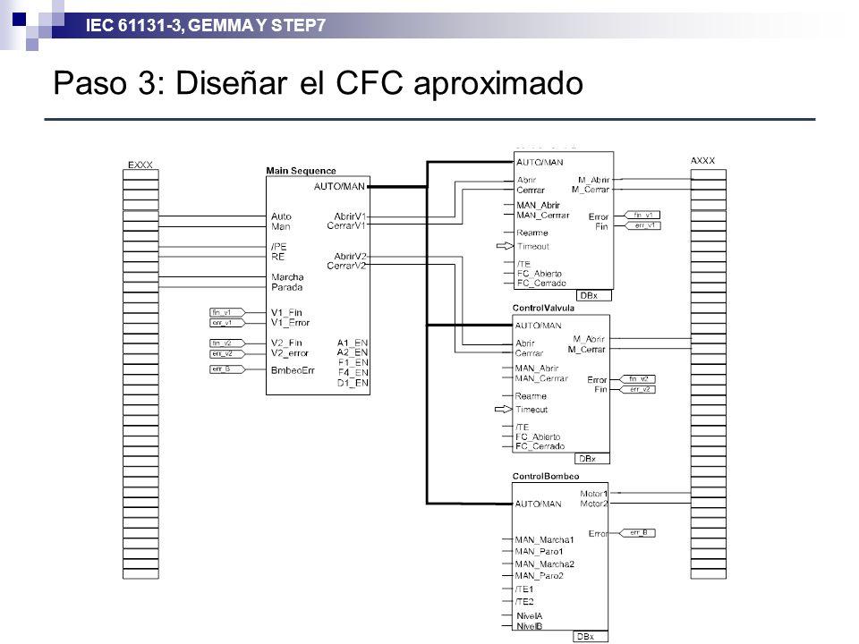 Paso 3: Diseñar el CFC aproximado