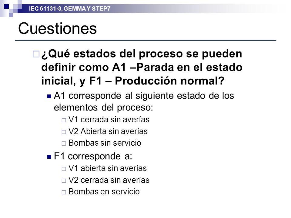 Cuestiones ¿Qué estados del proceso se pueden definir como A1 –Parada en el estado inicial, y F1 – Producción normal