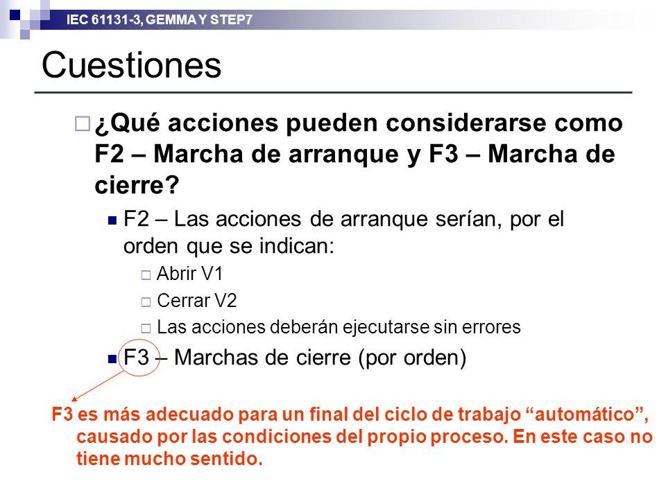Cuestiones ¿Qué acciones pueden considerarse como F2 – Marcha de arranque y F3 – Marcha de cierre
