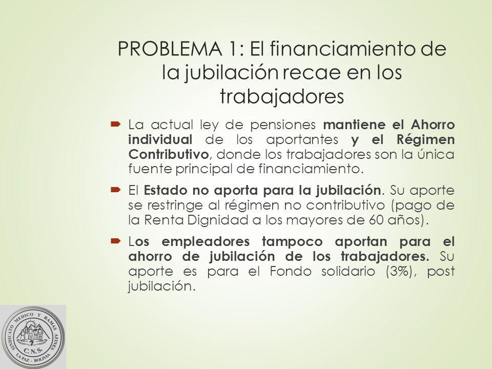 PROBLEMA 1: El financiamiento de la jubilación recae en los trabajadores