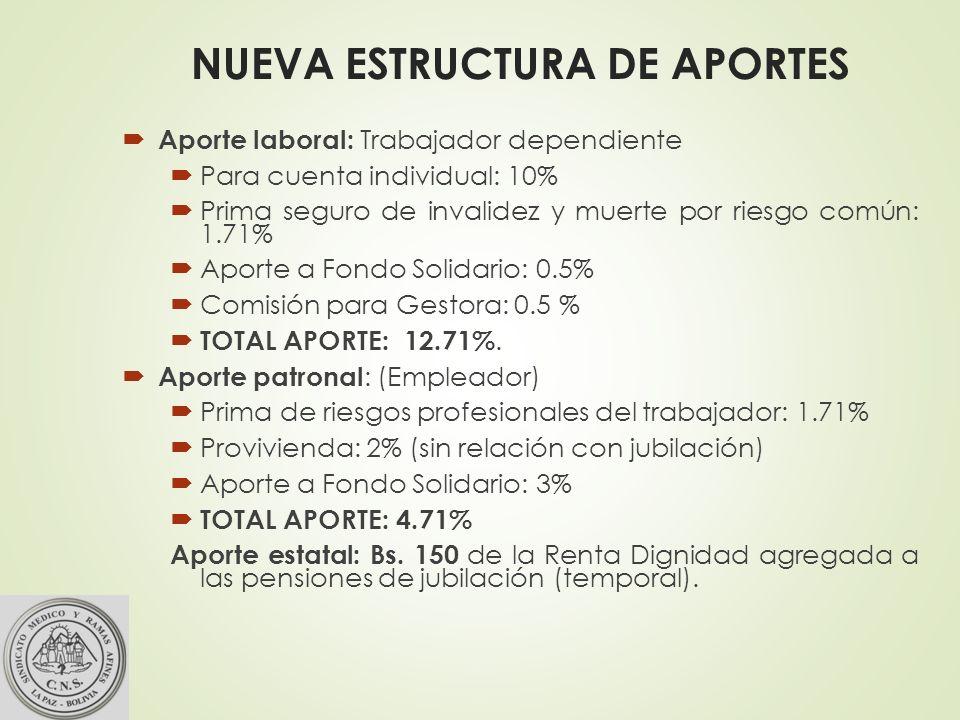 NUEVA ESTRUCTURA DE APORTES
