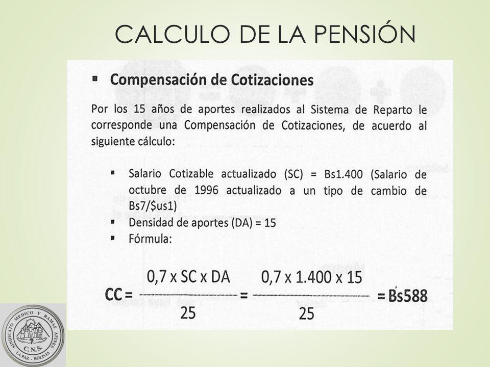 CALCULO DE LA PENSIÓN
