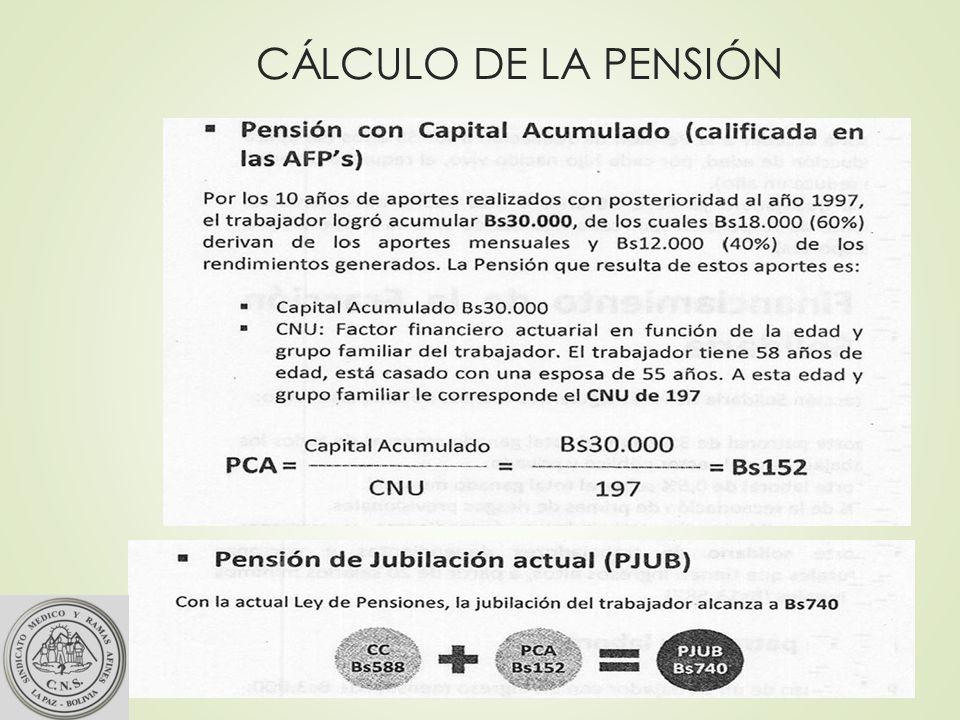 CÁLCULO DE LA PENSIÓN