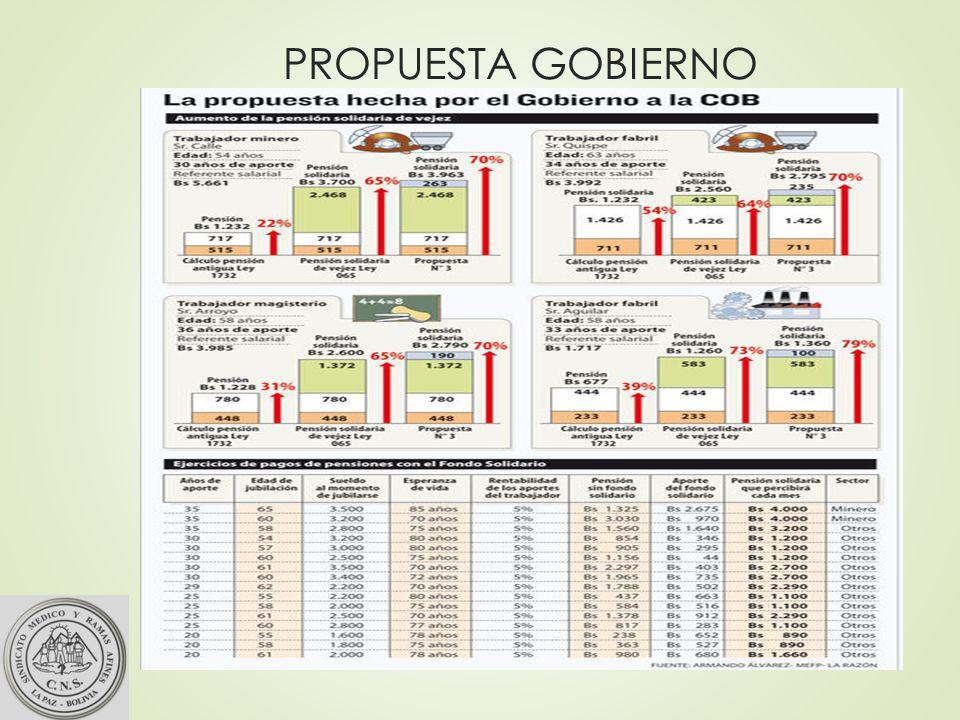 PROPUESTA GOBIERNO