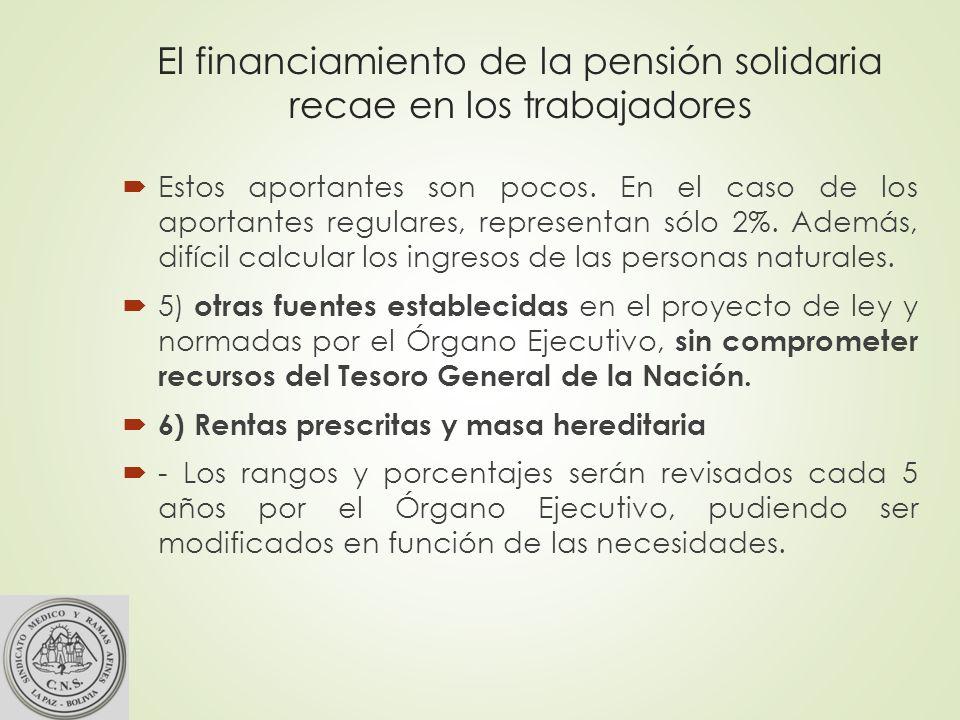 El financiamiento de la pensión solidaria recae en los trabajadores