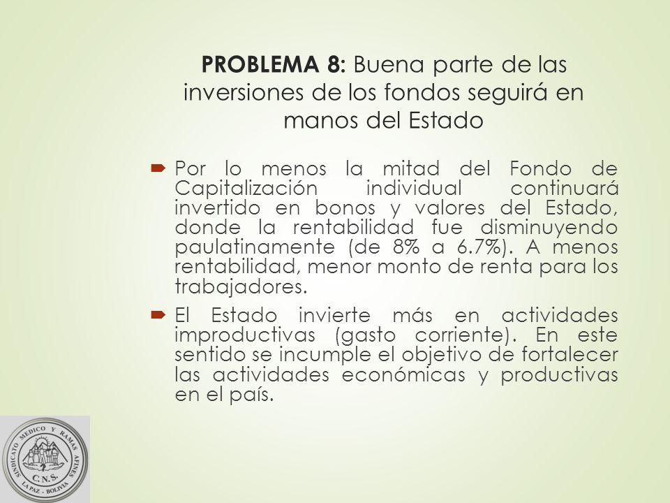 PROBLEMA 8: Buena parte de las inversiones de los fondos seguirá en manos del Estado
