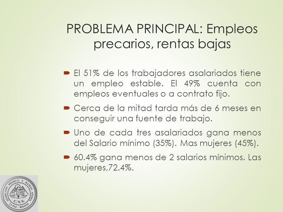 PROBLEMA PRINCIPAL: Empleos precarios, rentas bajas