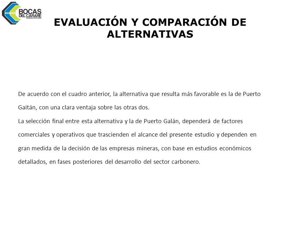 EVALUACIÓN Y COMPARACIÓN DE ALTERNATIVAS