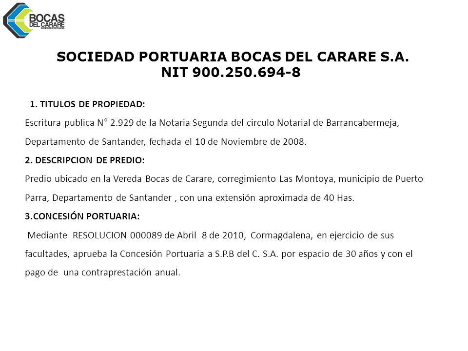 SOCIEDAD PORTUARIA BOCAS DEL CARARE S.A. NIT 900.250.694-8