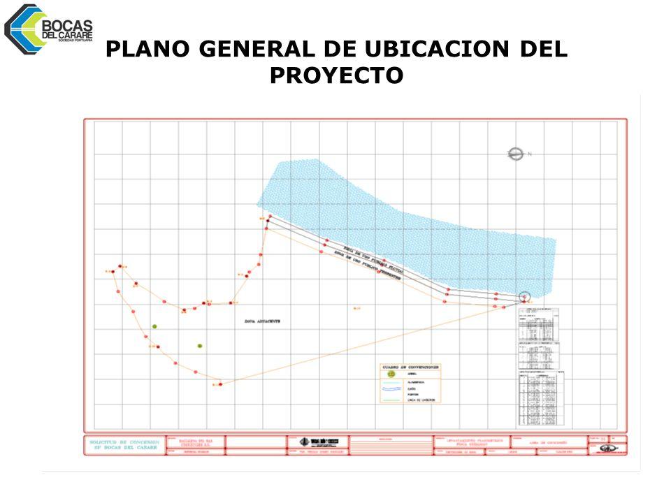 PLANO GENERAL DE UBICACION DEL PROYECTO
