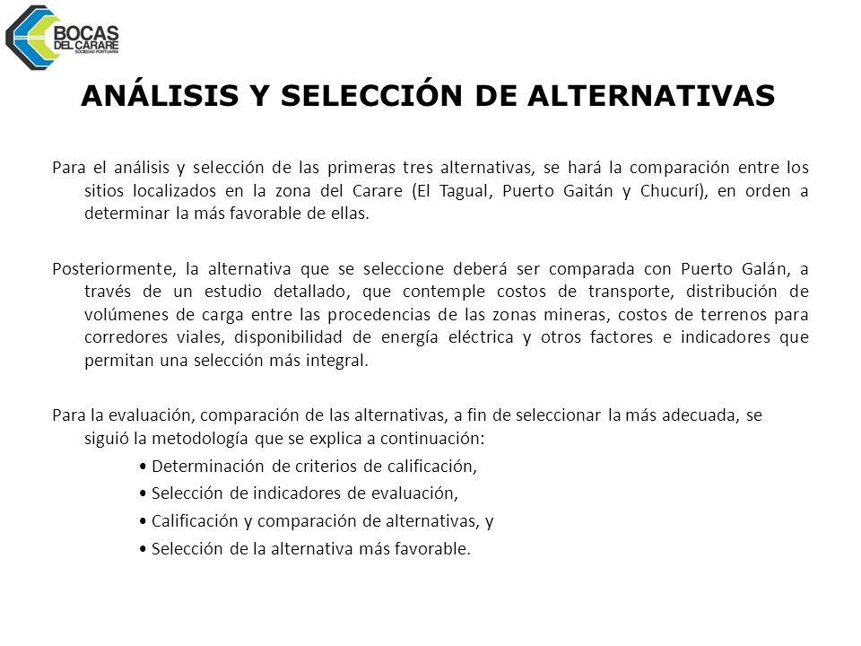 ANÁLISIS Y SELECCIÓN DE ALTERNATIVAS