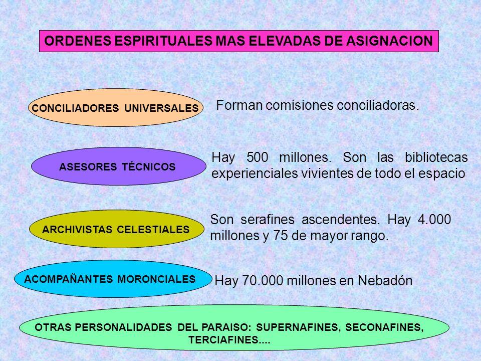 ORDENES ESPIRITUALES MAS ELEVADAS DE ASIGNACION