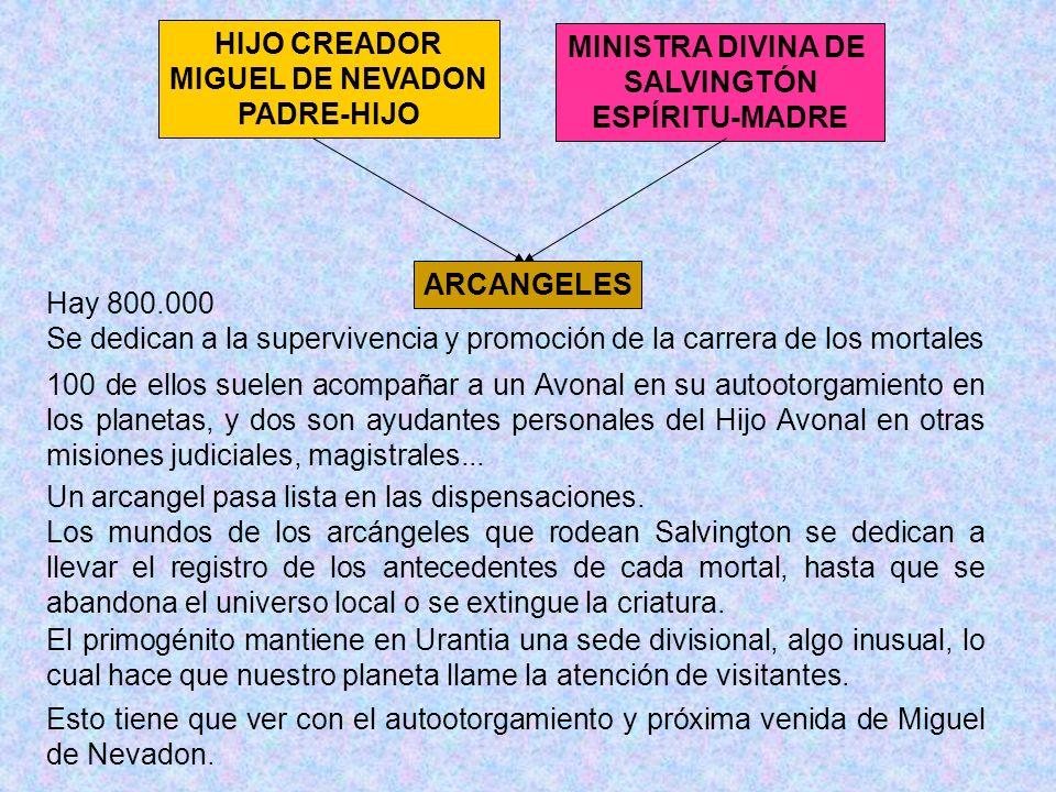 HIJO CREADOR MIGUEL DE NEVADON. PADRE-HIJO. MINISTRA DIVINA DE. SALVINGTÓN. ESPÍRITU-MADRE. ARCANGELES.