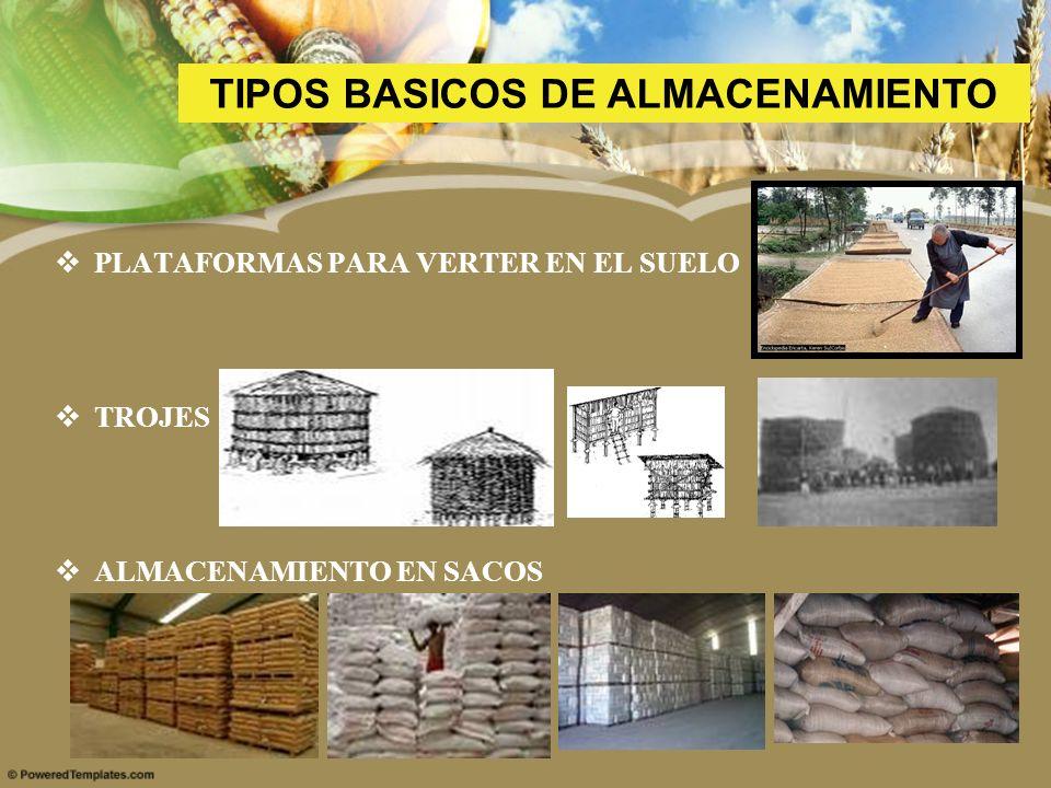 TIPOS BASICOS DE ALMACENAMIENTO